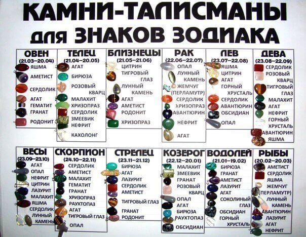 kamni-talismany