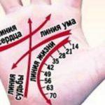 О чем скажут линии любви на руке?