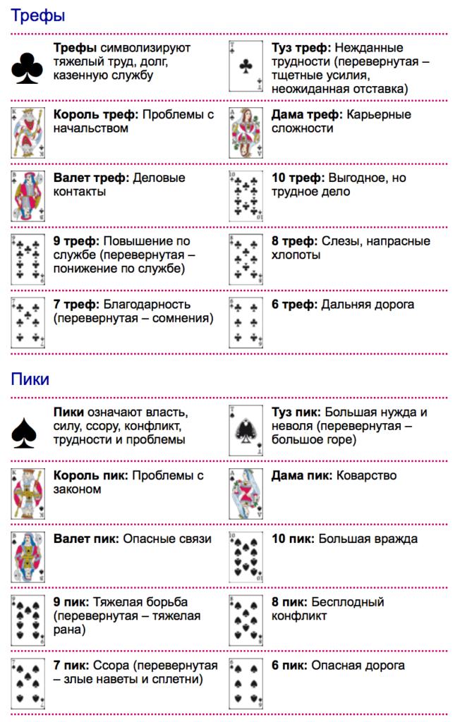 znachenie-kart-2