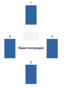 Rasklad-kar-№ 1