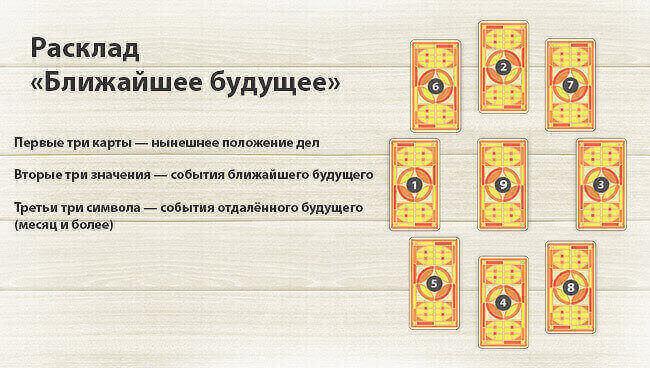 gadanie-9-kart
