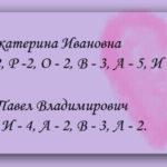 7 самых лучших гаданий на любовь на бумаге