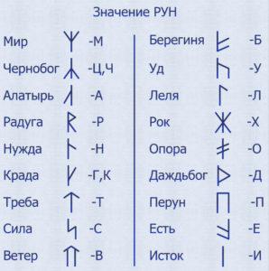 runy-slavjanskie