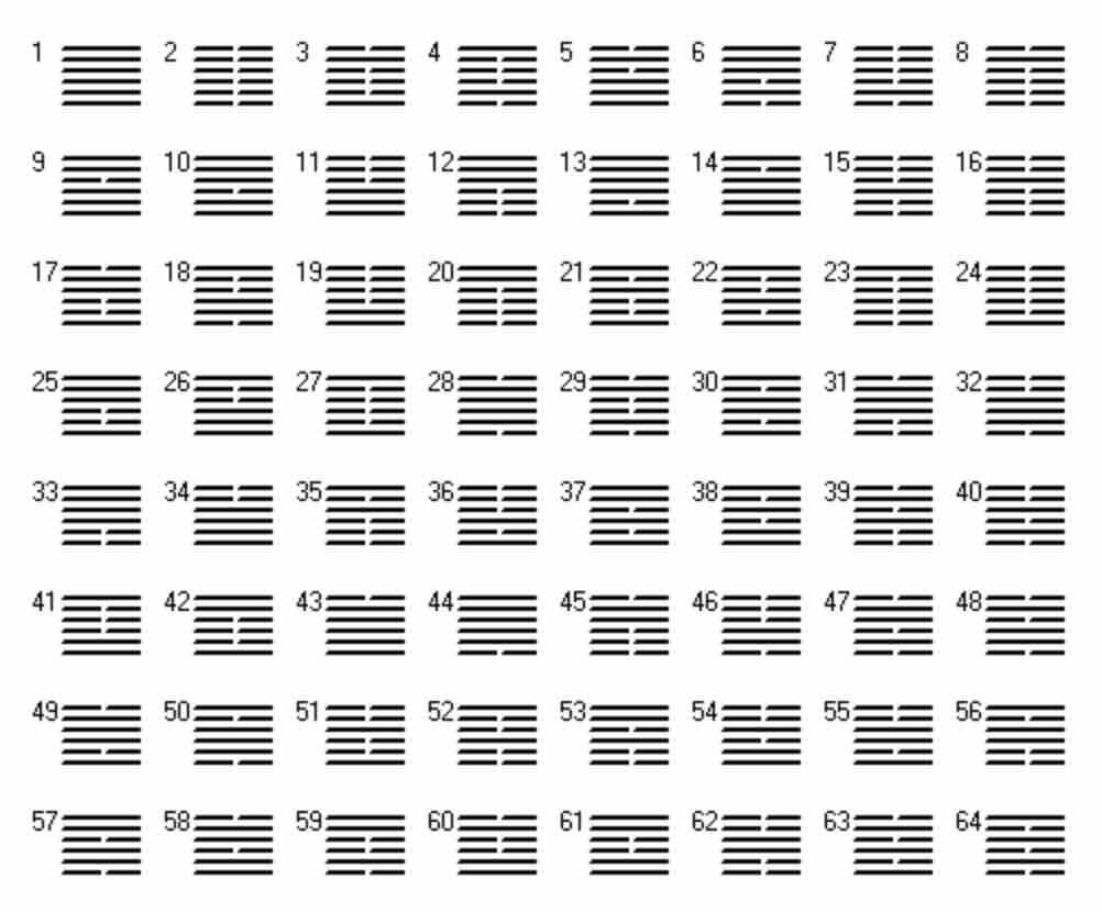kniga-peremen–tolkovanie