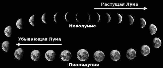 rastushhaja-luna